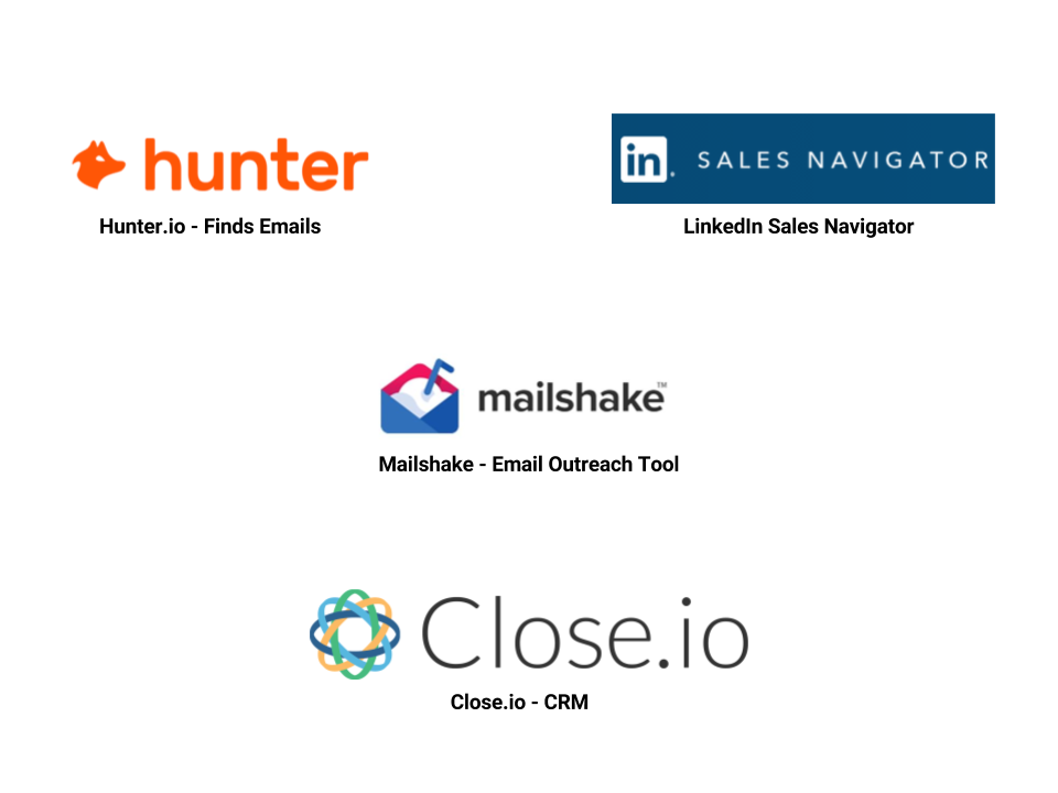 startup sales stack - lead generation tools for entrepreneurs on a budget.