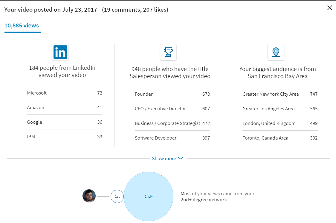 LinkedIn Native Video Post Results showing how many views the linkedin video received.